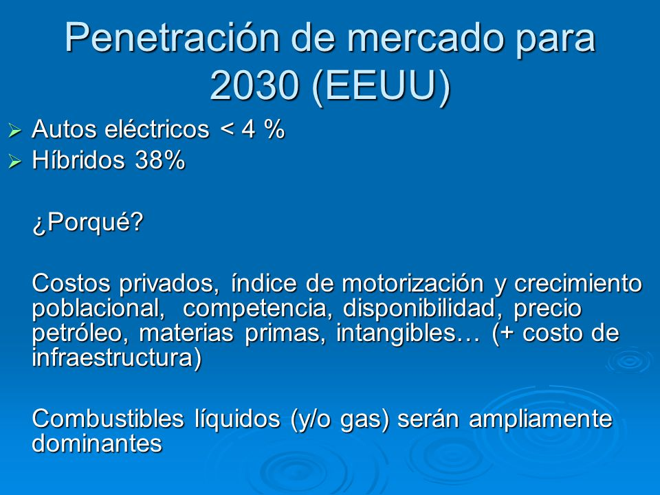 Penetración de mercado para 2030 (EEUU)