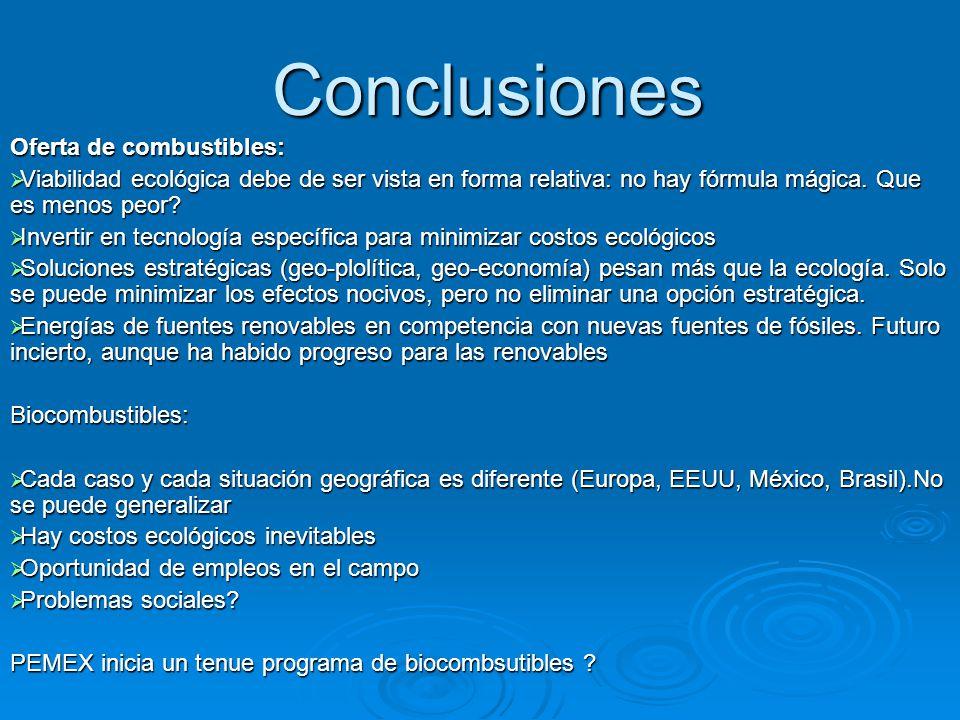 Conclusiones Oferta de combustibles: