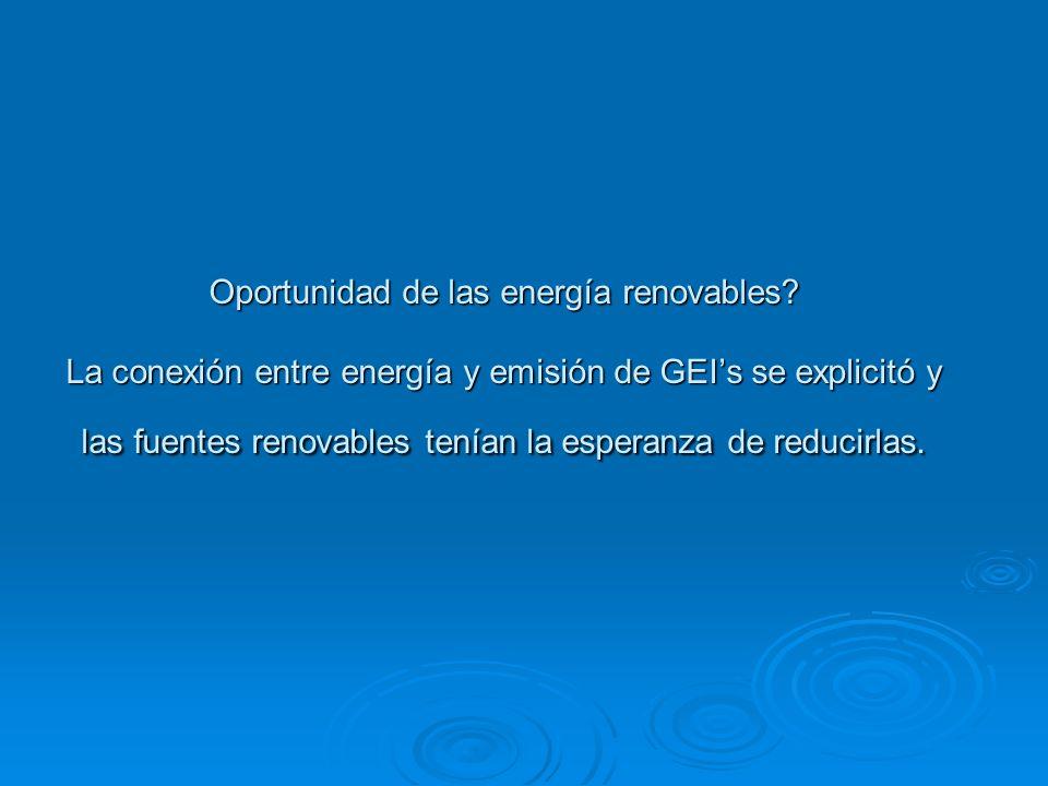 Oportunidad de las energía renovables