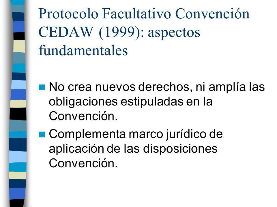 Protocolo Facultativo Convención CEDAW (1999): aspectos fundamentales
