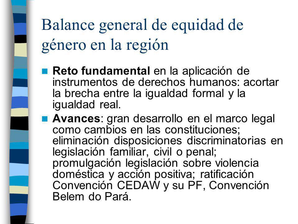 Balance general de equidad de género en la región