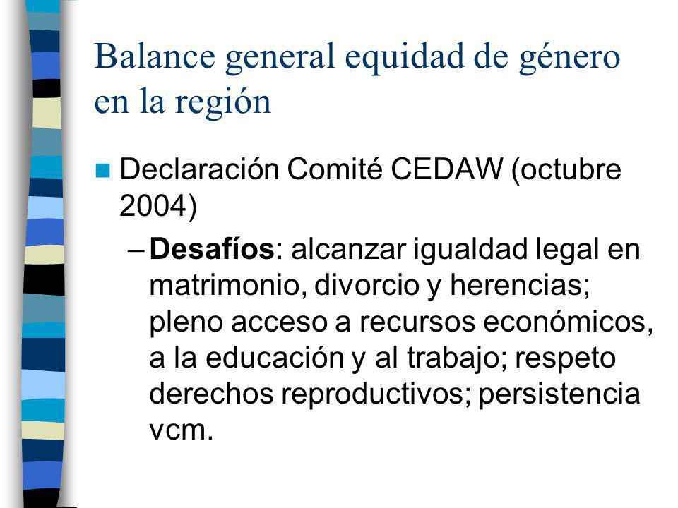 Balance general equidad de género en la región