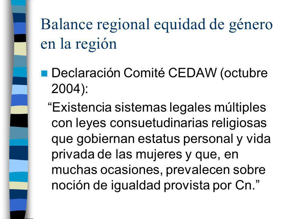 Balance regional equidad de género en la región