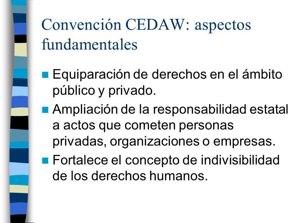 Convención CEDAW: aspectos fundamentales