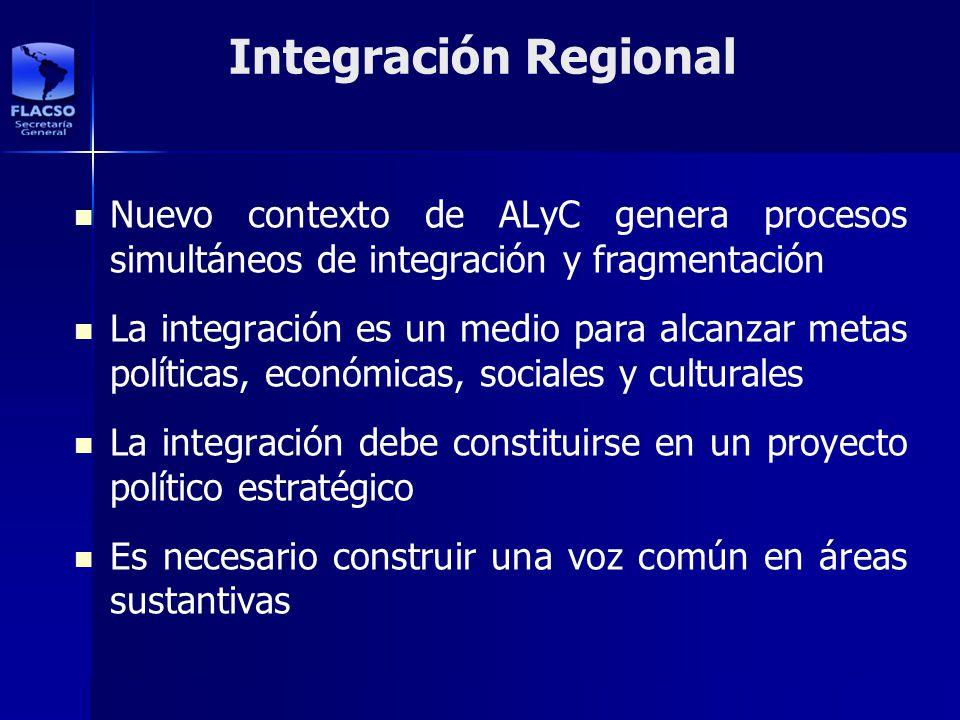 Integración Regional Nuevo contexto de ALyC genera procesos simultáneos de integración y fragmentación.