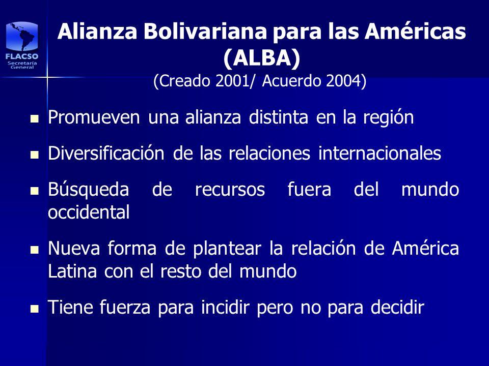 Alianza Bolivariana para las Américas (ALBA)