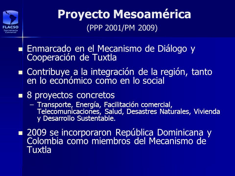 Proyecto Mesoamérica (PPP 2001/PM 2009) Enmarcado en el Mecanismo de Diálogo y Cooperación de Tuxtla.