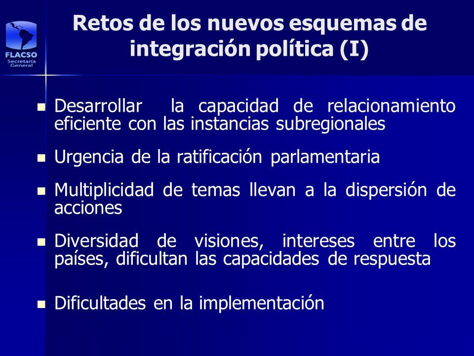 Retos de los nuevos esquemas de integración política (I)