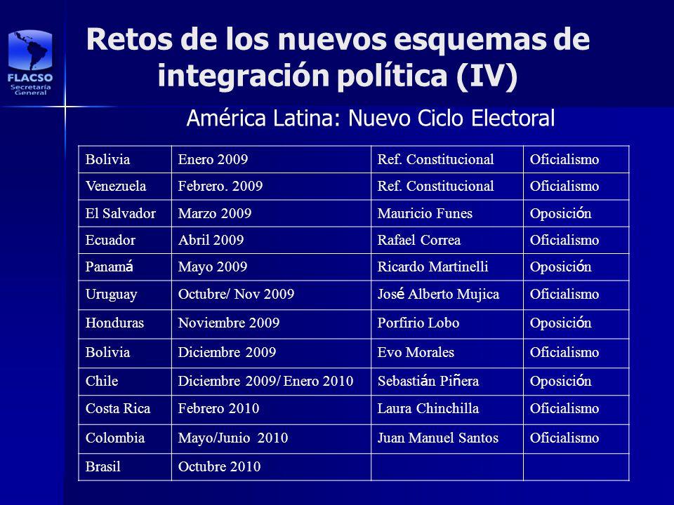 Retos de los nuevos esquemas de integración política (IV)