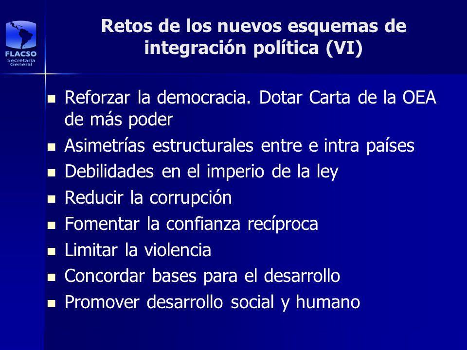 Retos de los nuevos esquemas de integración política (VI)