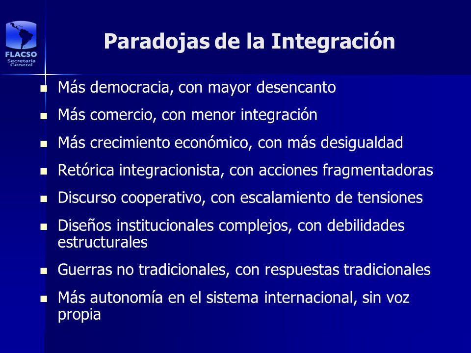 Paradojas de la Integración