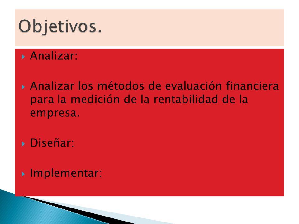 Objetivos. Analizar: Analizar los métodos de evaluación financiera para la medición de la rentabilidad de la empresa.