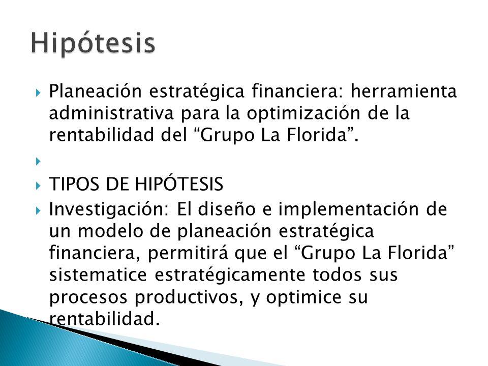 Hipótesis Planeación estratégica financiera: herramienta administrativa para la optimización de la rentabilidad del Grupo La Florida .