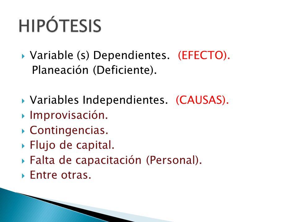 HIPÓTESIS Variable (s) Dependientes. (EFECTO).
