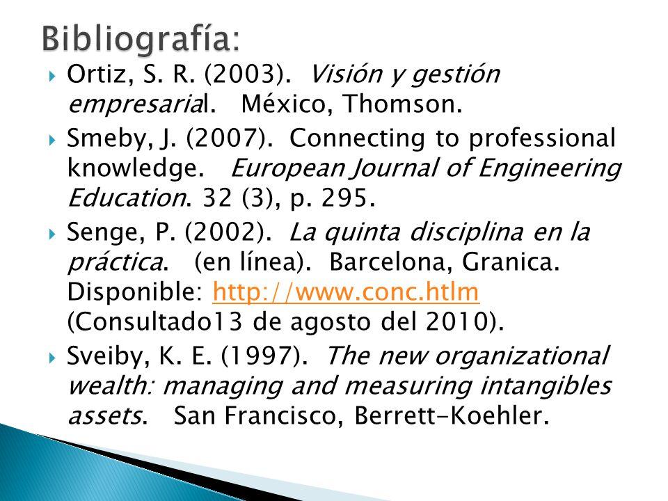 Bibliografía: Ortiz, S. R. (2003). Visión y gestión empresarial. México, Thomson.