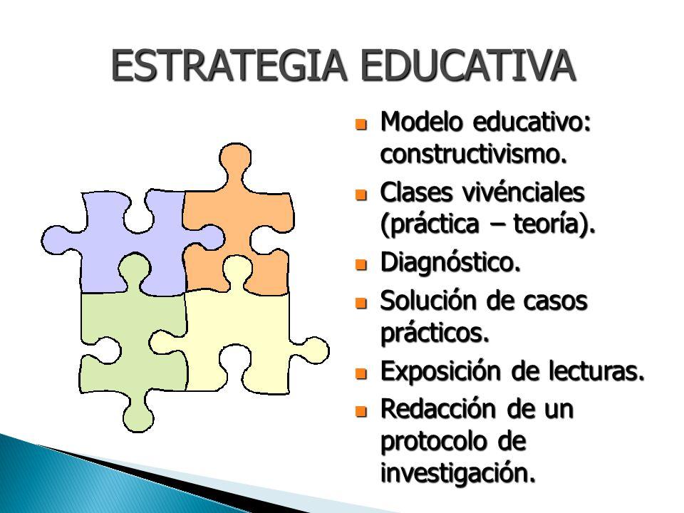 ESTRATEGIA EDUCATIVA Modelo educativo: constructivismo.
