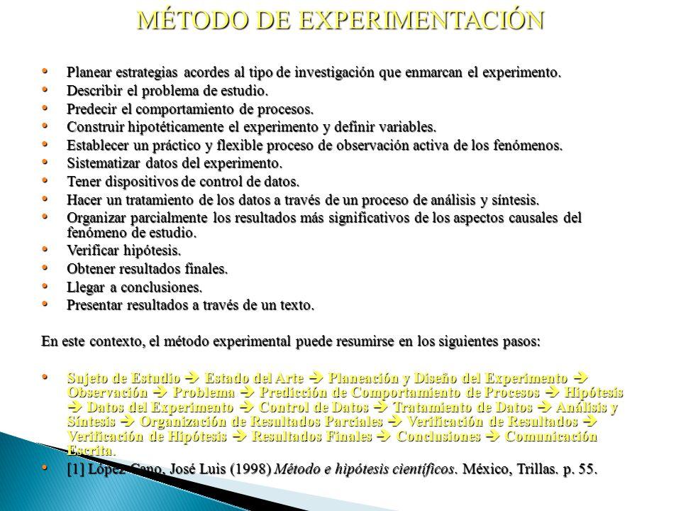 MÉTODO DE EXPERIMENTACIÓN