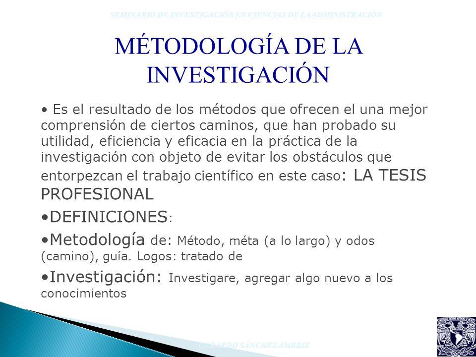 MÉTODOLOGÍA DE LA INVESTIGACIÓN