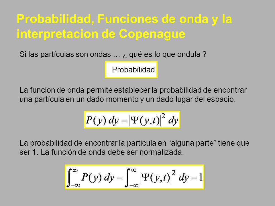 Probabilidad, Funciones de onda y la interpretacion de Copenague