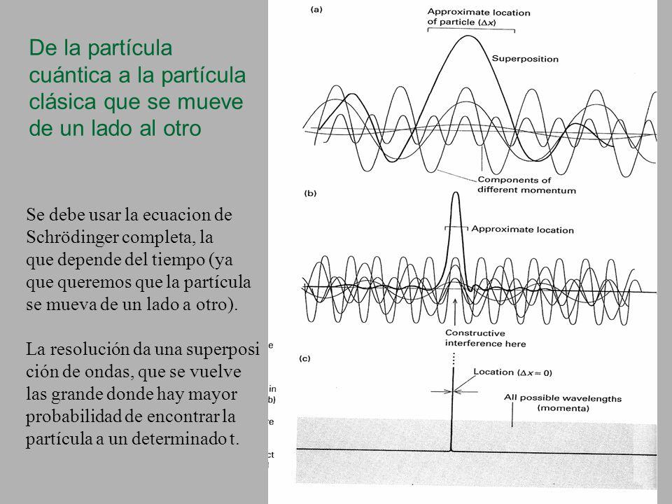 De la partícula cuántica a la partícula clásica que se mueve de un lado al otro