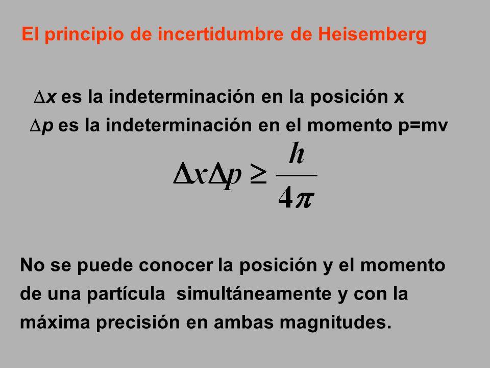 El principio de incertidumbre de Heisemberg
