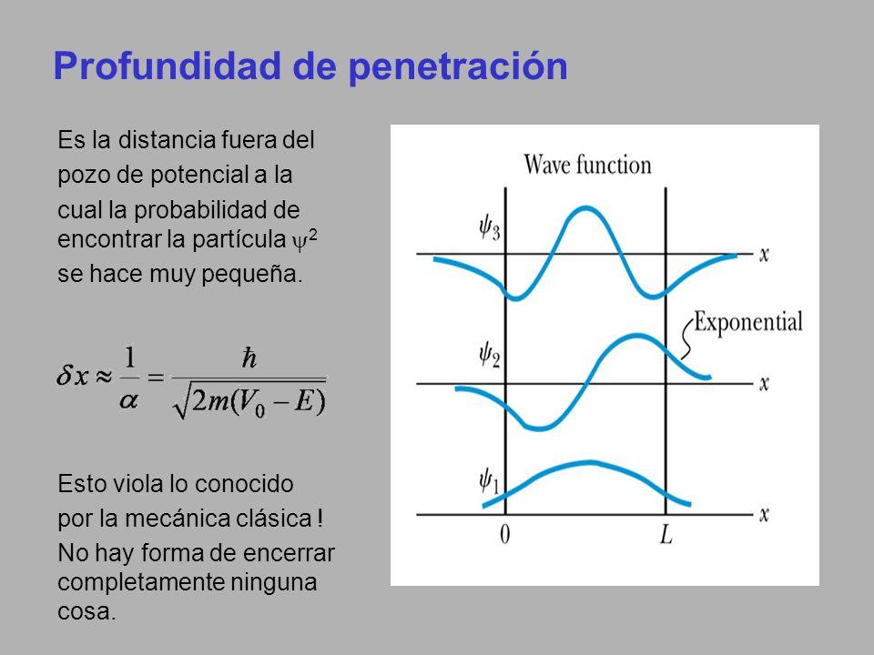 Profundidad de penetración