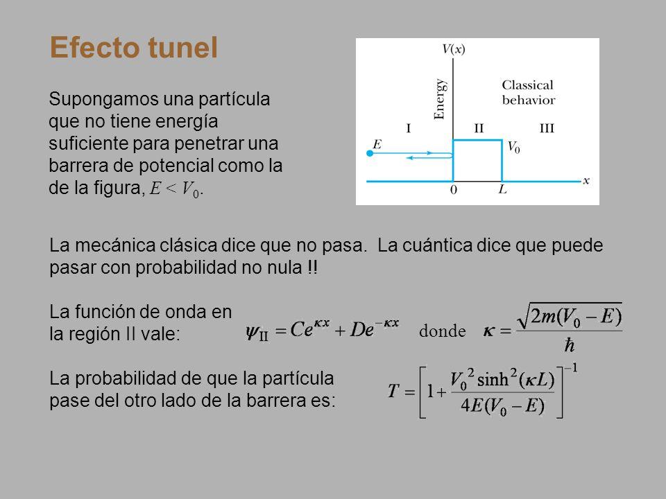 Efecto tunel Supongamos una partícula que no tiene energía suficiente para penetrar una barrera de potencial como la de la figura, E < V0.