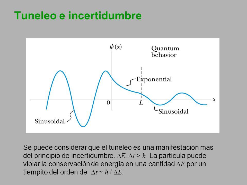 Tuneleo e incertidumbre