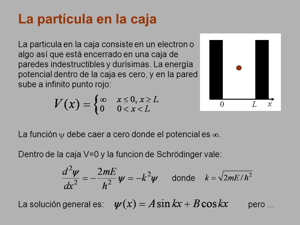 La partícula en la caja La particula en la caja consiste en un electron o. algo así que está encerrado en una caja de.