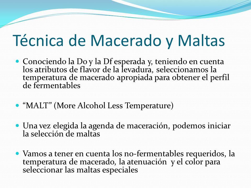Técnica de Macerado y Maltas