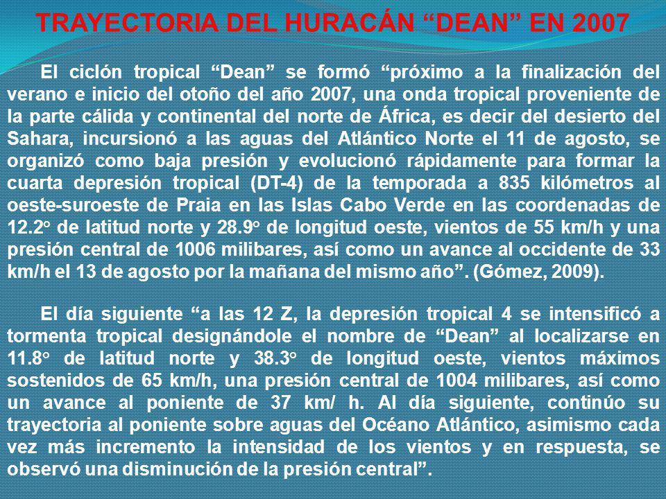 TRAYECTORIA DEL HURACÁN DEAN EN 2007