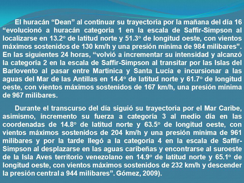 El huracán Dean al continuar su trayectoria por la mañana del día 16 evolucionó a huracán categoría 1 en la escala de Saffir-Simpson al localizarse en 13.2° de latitud norte y 51.3° de longitud oeste, con vientos máximos sostenidos de 130 km/h y una presión mínima de 984 milibares . En las siguientes 24 horas, volvió a incrementar su intensidad y alcanzó la categoría 2 en la escala de Saffir-Simpson al transitar por las Islas del Barlovento al pasar entre Martinica y Santa Lucía e incursionar a las aguas del Mar de las Antillas en 14.4° de latitud norte y 61.7° de longitud oeste, con vientos máximos sostenidos de 167 km/h, una presión mínima de 967 milibares.