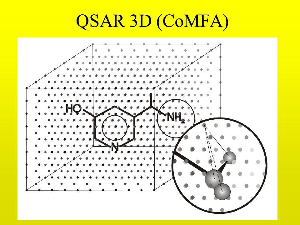 QSAR 3D (CoMFA)