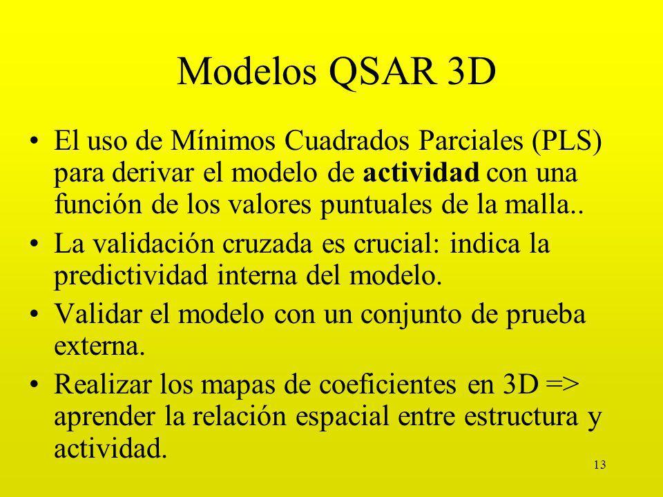 Modelos QSAR 3D