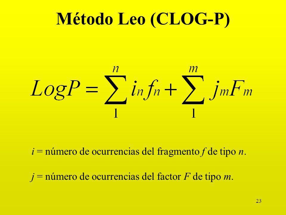 Método Leo (CLOG-P) i = número de ocurrencias del fragmento f de tipo n.