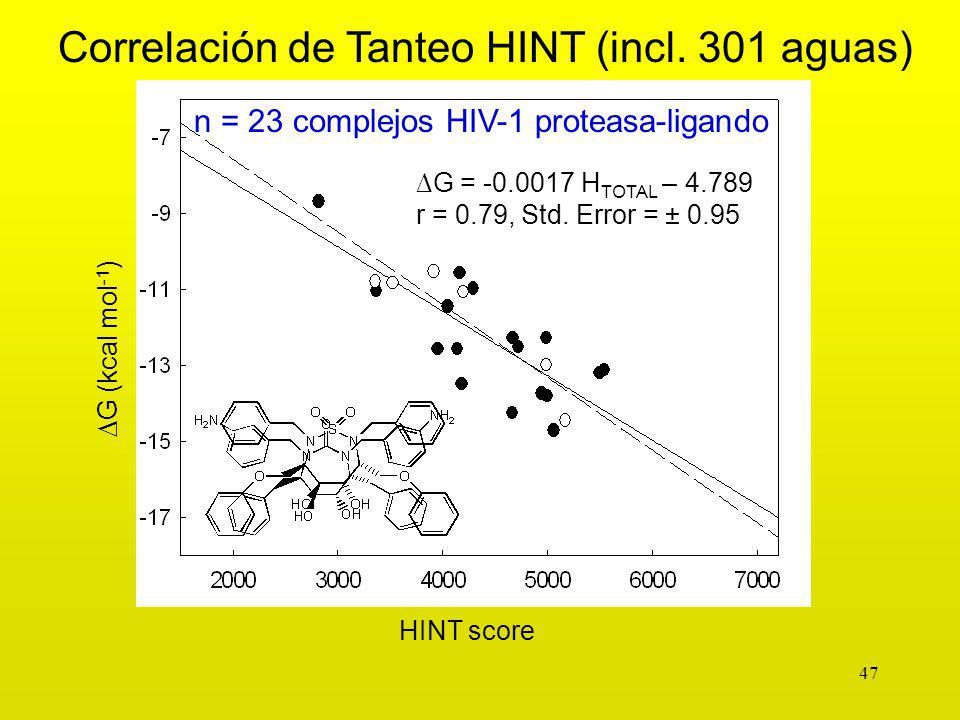 Correlación de Tanteo HINT (incl. 301 aguas)