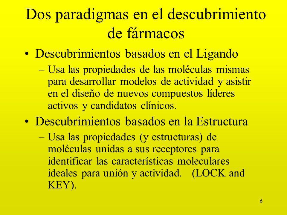 Dos paradigmas en el descubrimiento de fármacos