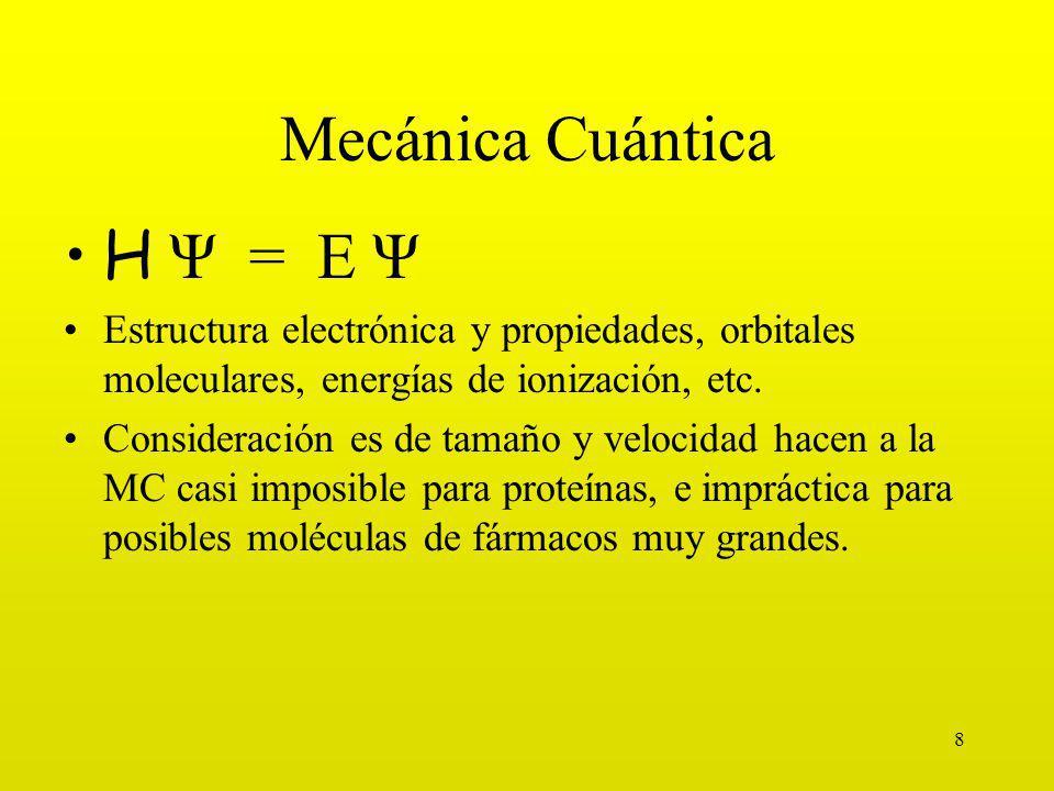 Mecánica Cuántica H Ψ = E Ψ