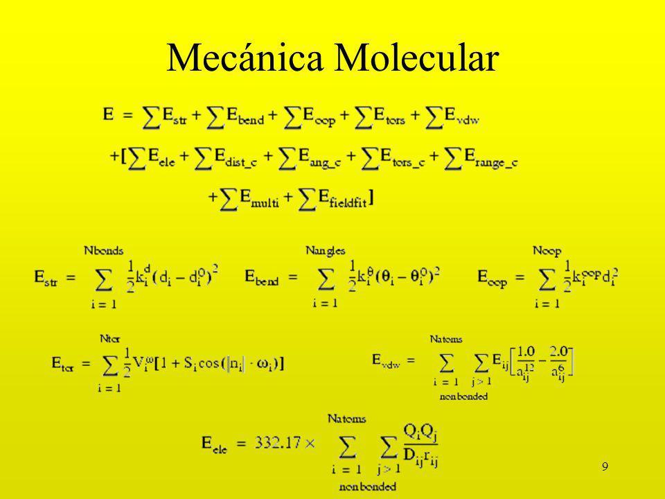 Mecánica Molecular