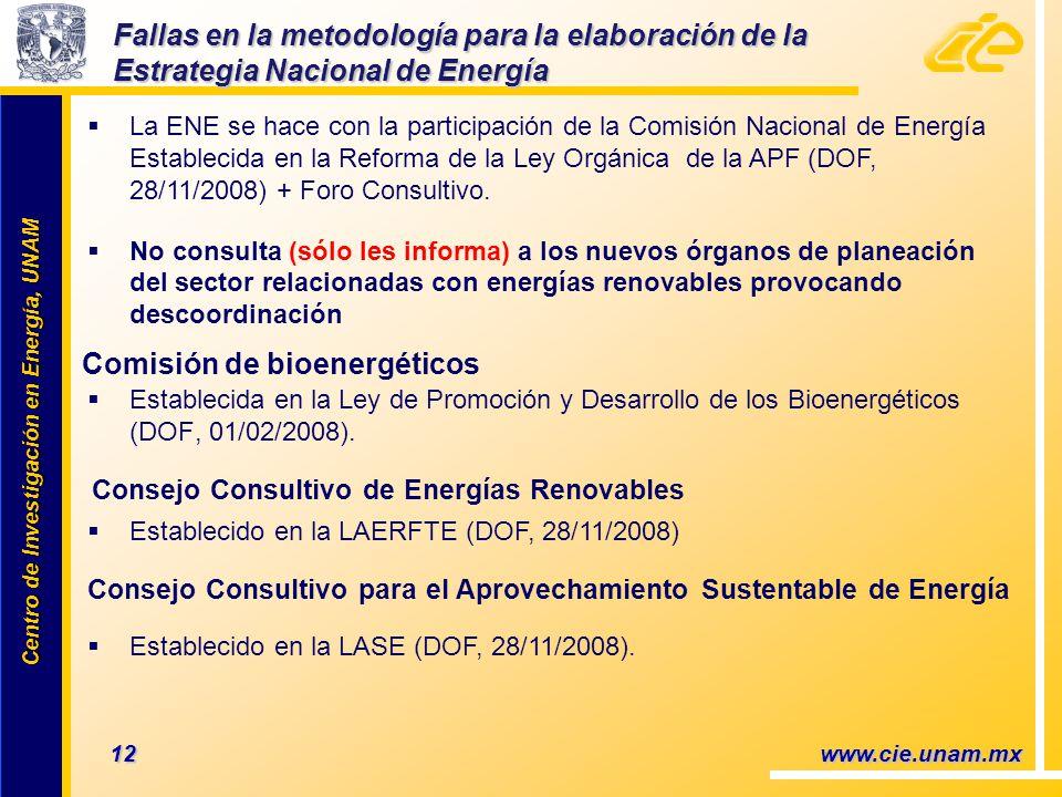 Comisión de bioenergéticos