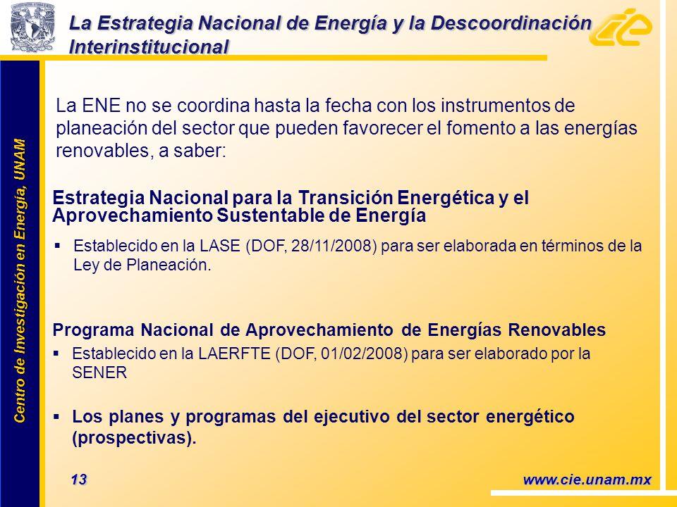 La Estrategia Nacional de Energía y la Descoordinación Interinstitucional