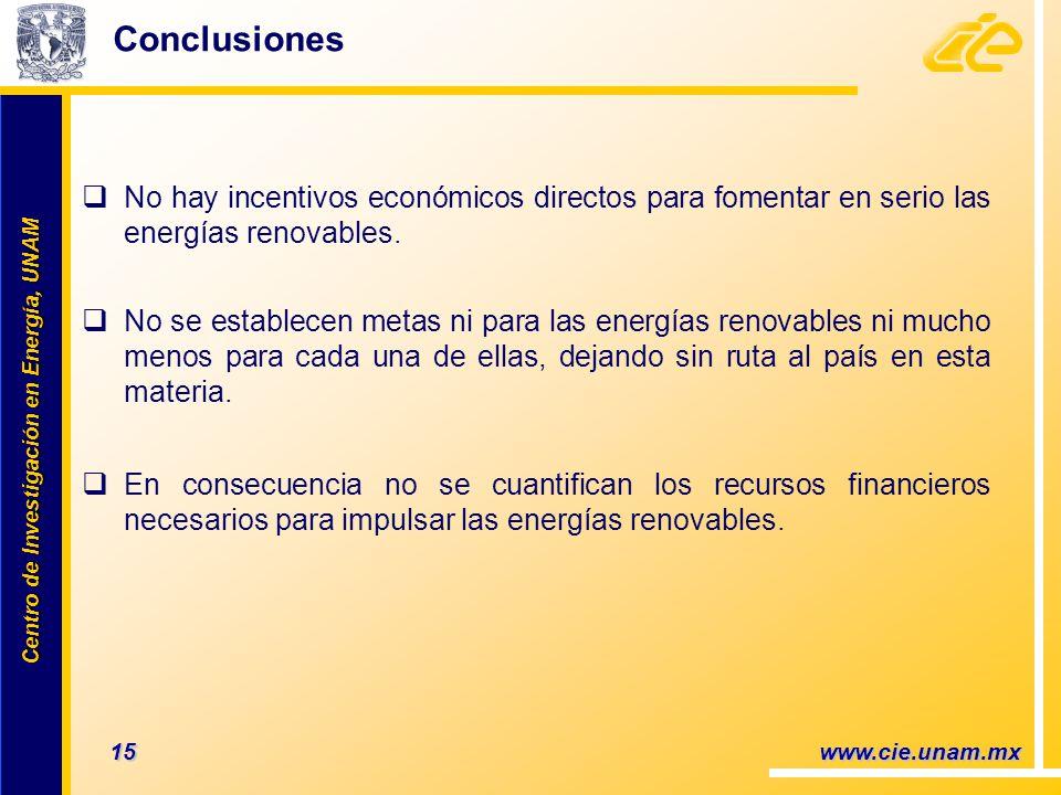 Conclusiones No hay incentivos económicos directos para fomentar en serio las energías renovables.