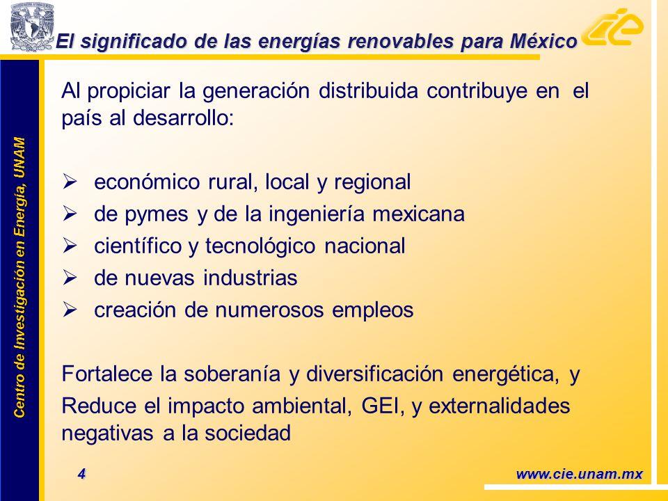 El significado de las energías renovables para México