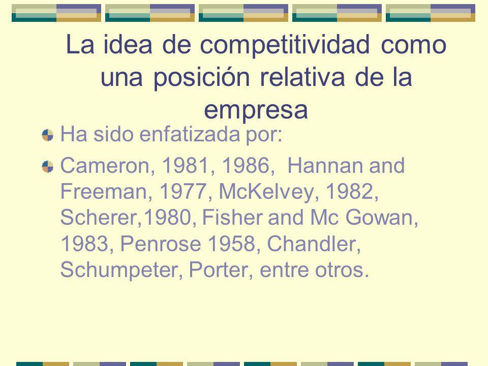 La idea de competitividad como una posición relativa de la empresa