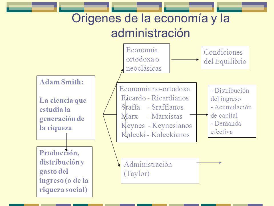 Origenes de la economía y la administración
