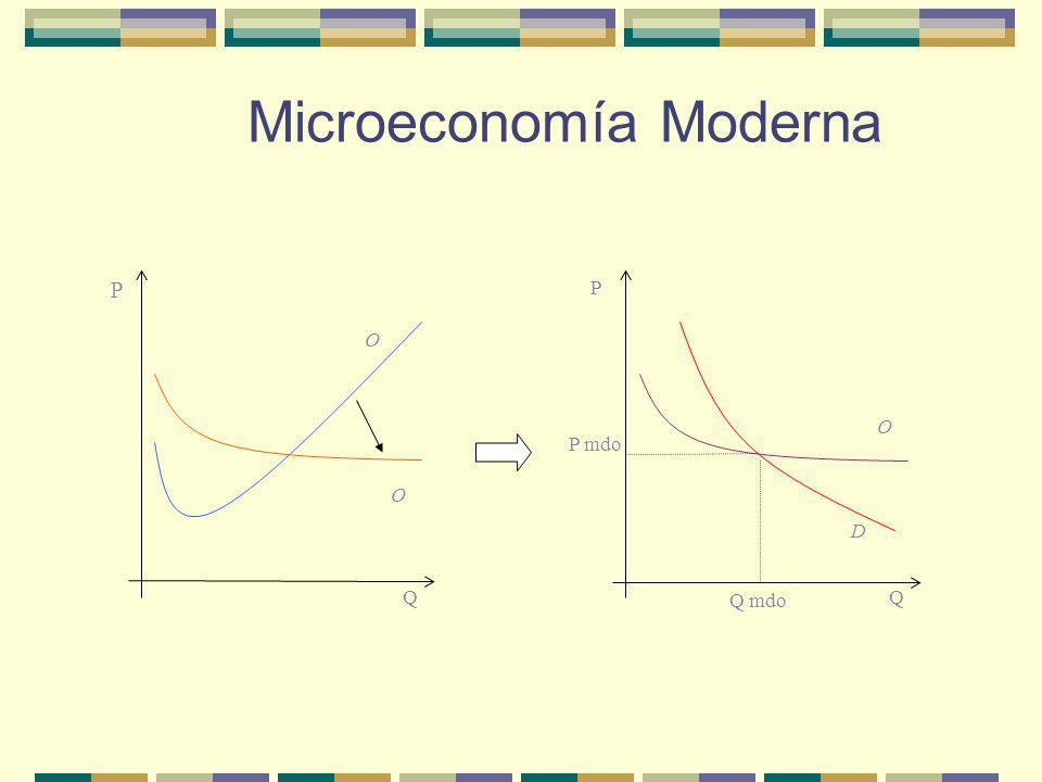 Microeconomía Moderna