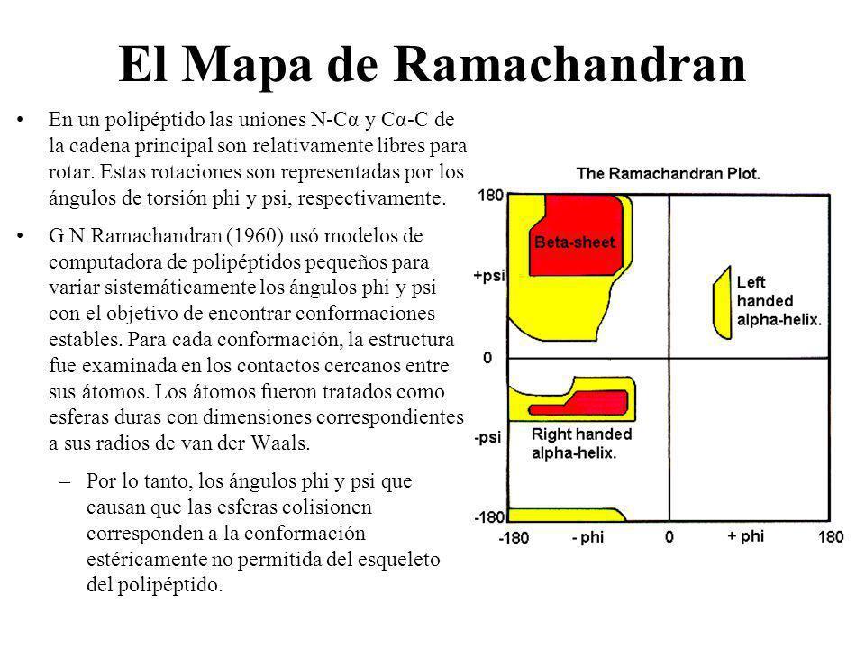 El Mapa de Ramachandran