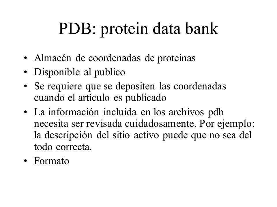 PDB: protein data bank Almacén de coordenadas de proteínas