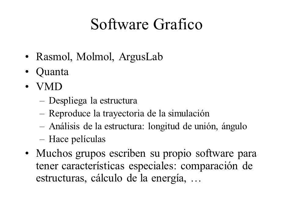 Software Grafico Rasmol, Molmol, ArgusLab Quanta VMD