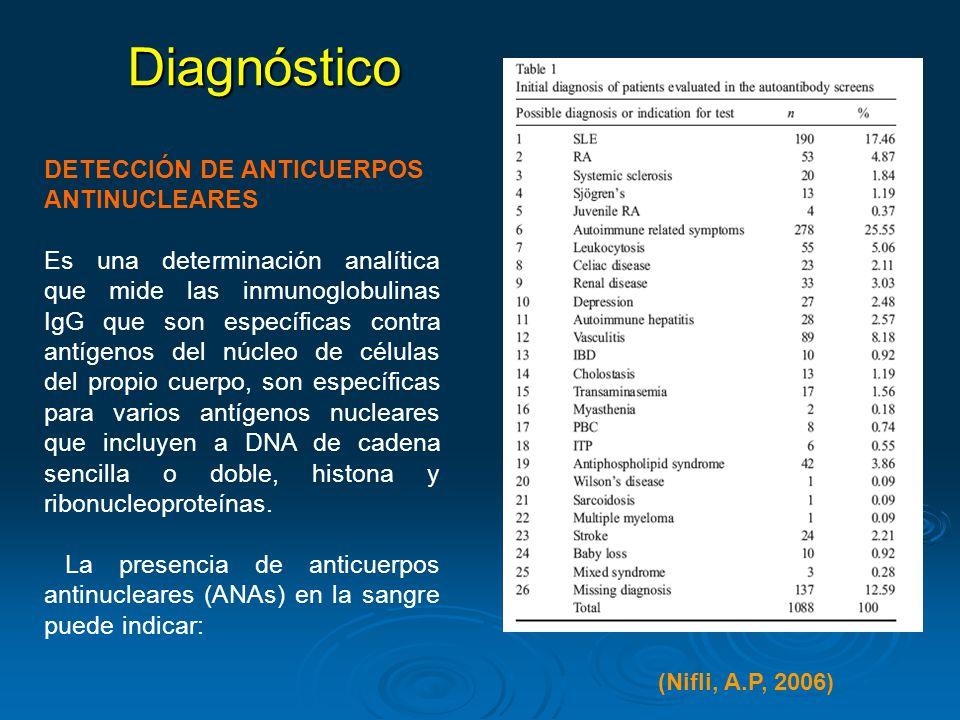 Diagnóstico DETECCIÓN DE ANTICUERPOS ANTINUCLEARES